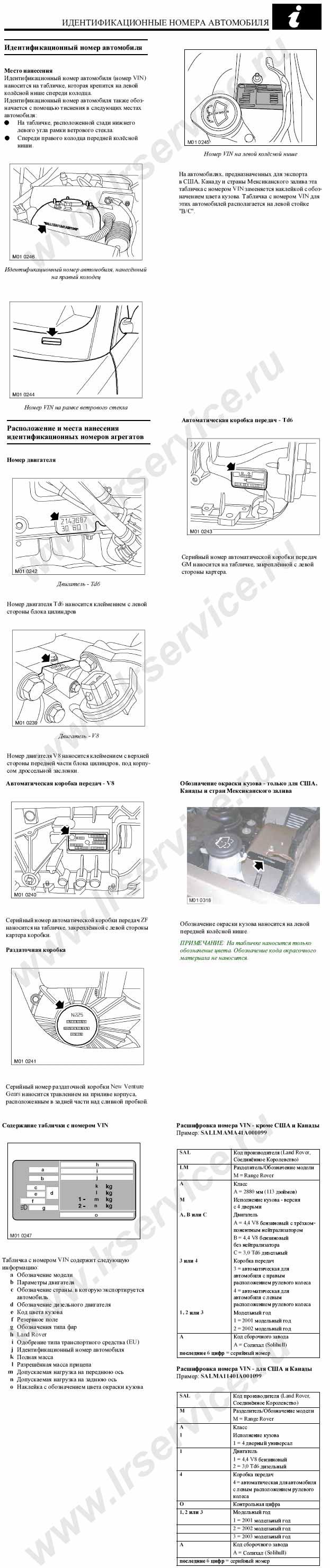 Номер двигателя Range Rover